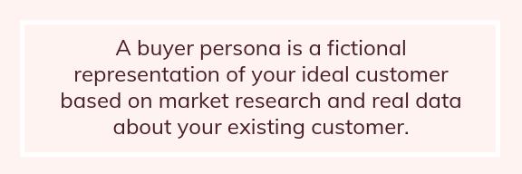 Buyer Persona defined