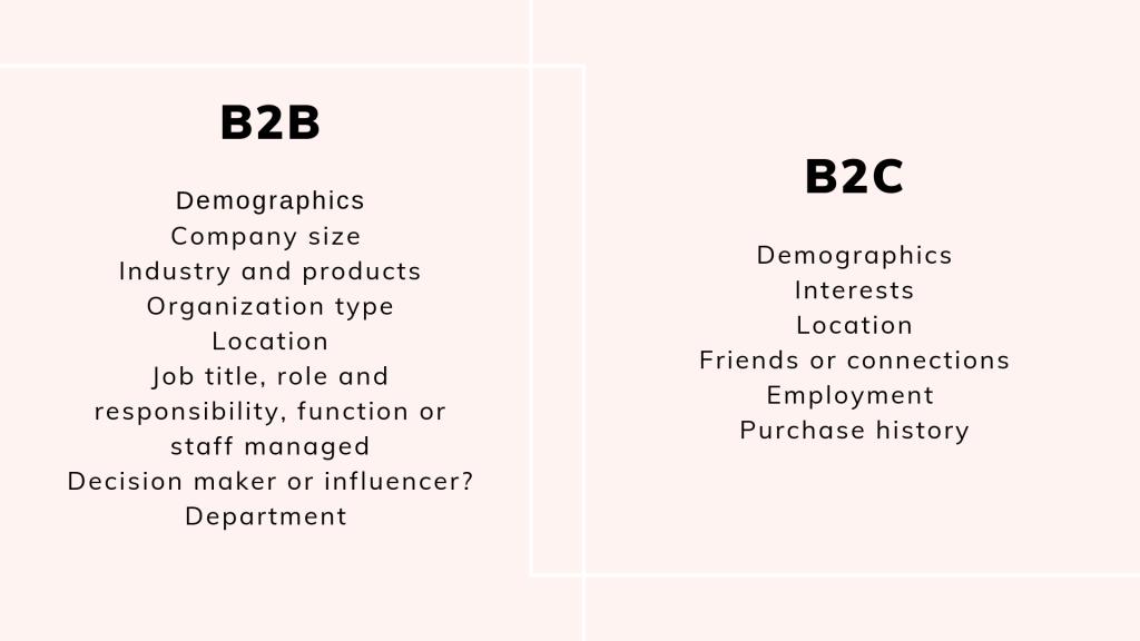 B2B and B2C buyer persona profile